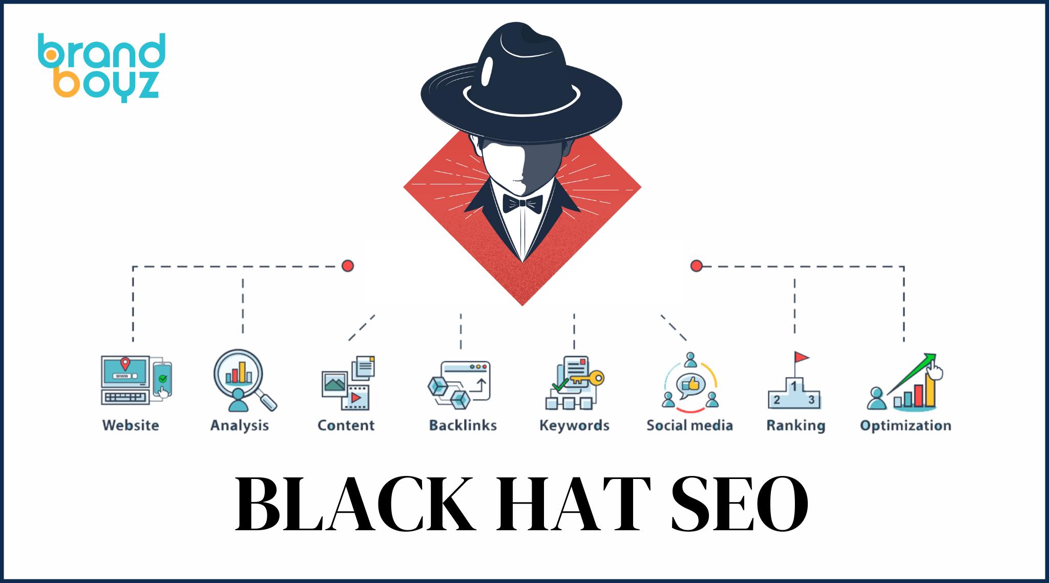 black hat seo - Brandboyz